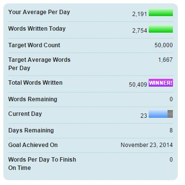 23 november over 50.000 NaNoWriMo