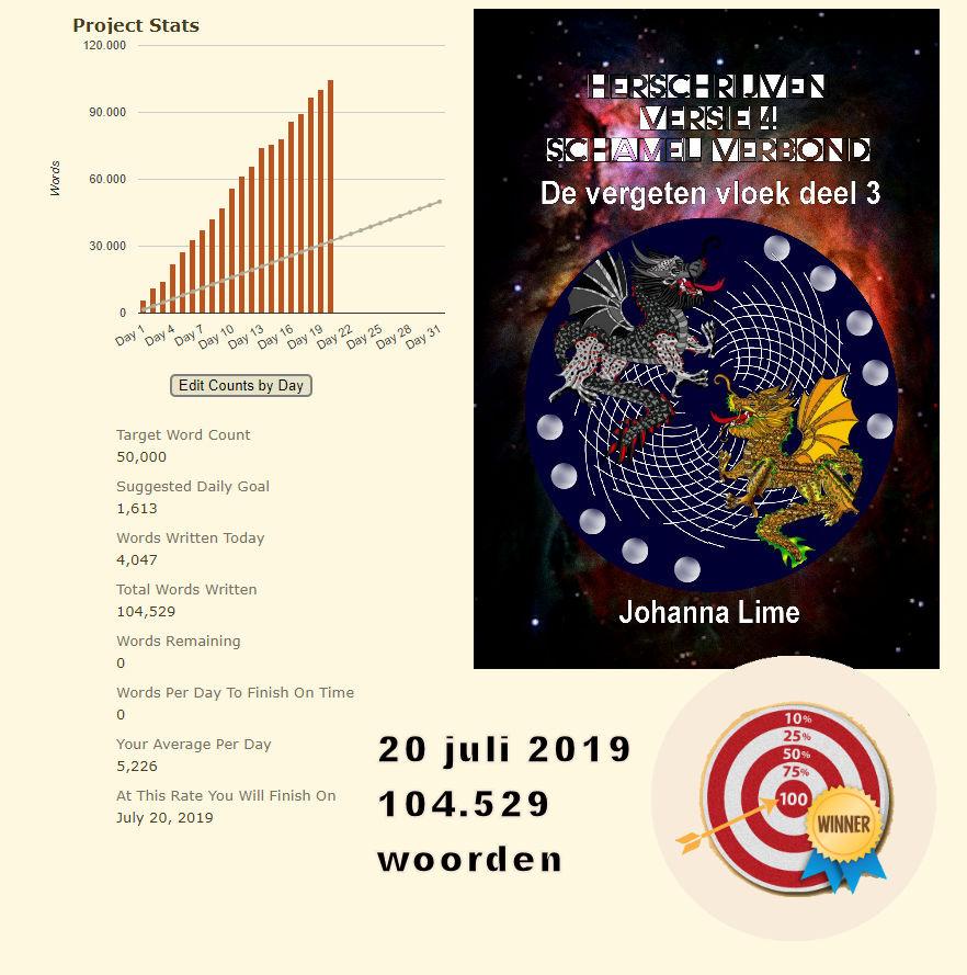 20190720 Winner Stats104529 woorden